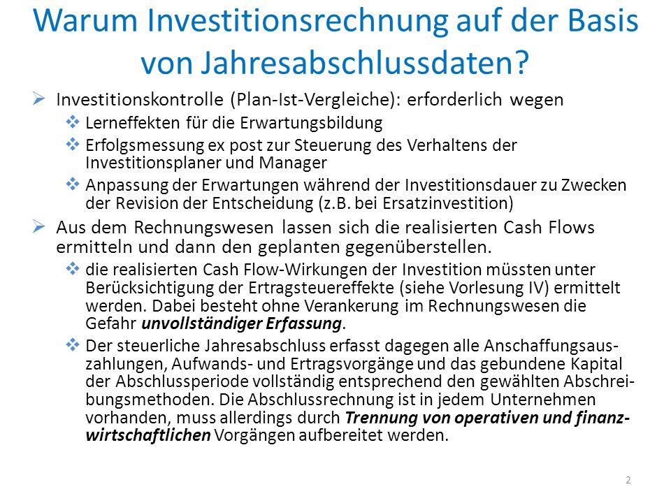 Warum Investitionsrechnung auf der Basis von Jahresabschlussdaten