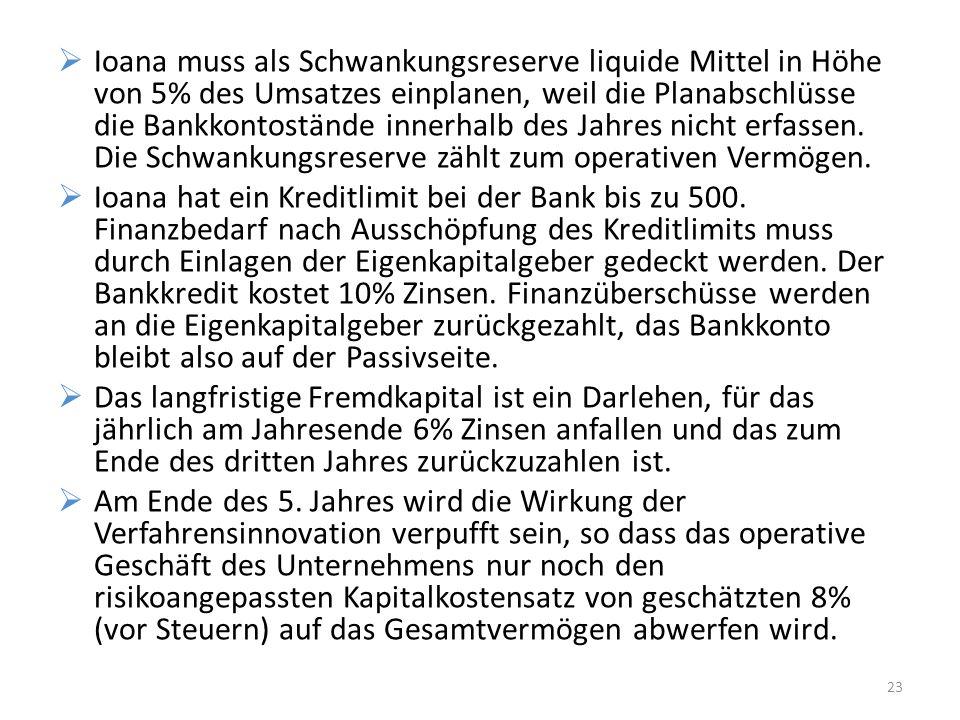 Ioana muss als Schwankungsreserve liquide Mittel in Höhe von 5% des Umsatzes einplanen, weil die Planabschlüsse die Bankkontostände innerhalb des Jahres nicht erfassen. Die Schwankungsreserve zählt zum operativen Vermögen.