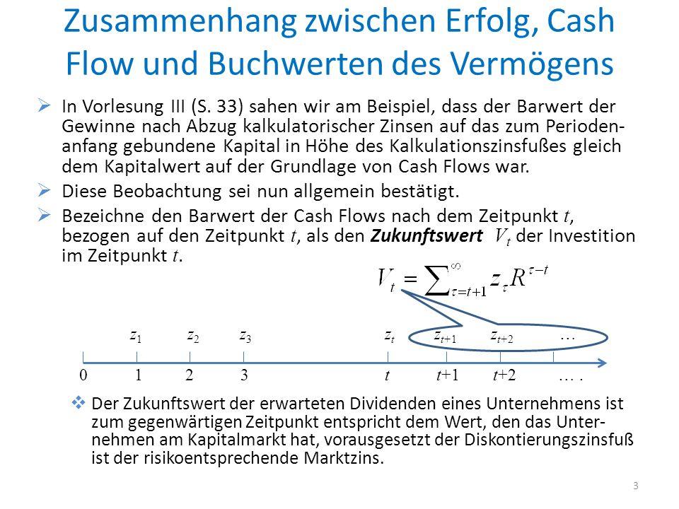 Zusammenhang zwischen Erfolg, Cash Flow und Buchwerten des Vermögens