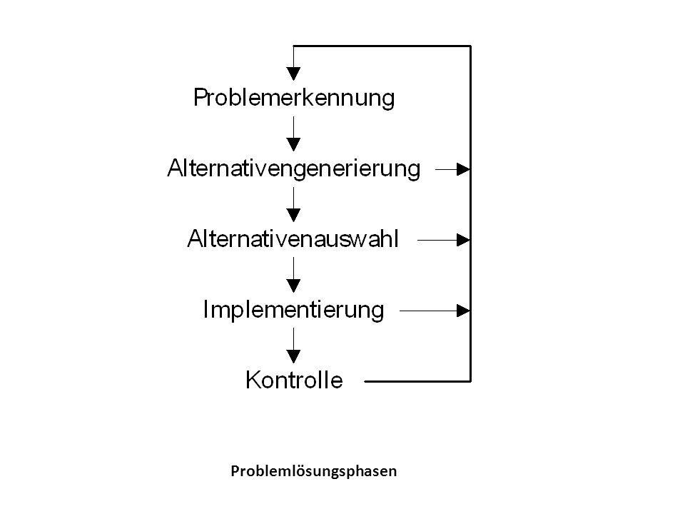 Problemlösungsphasen