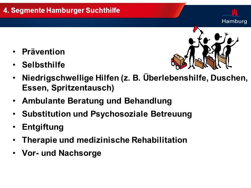 4. Segmente Hamburger Suchthilfe
