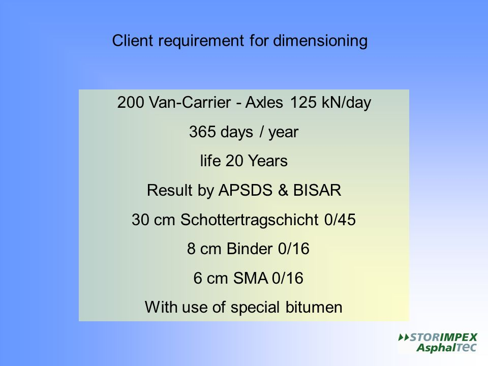 Client requirement for dimensioning