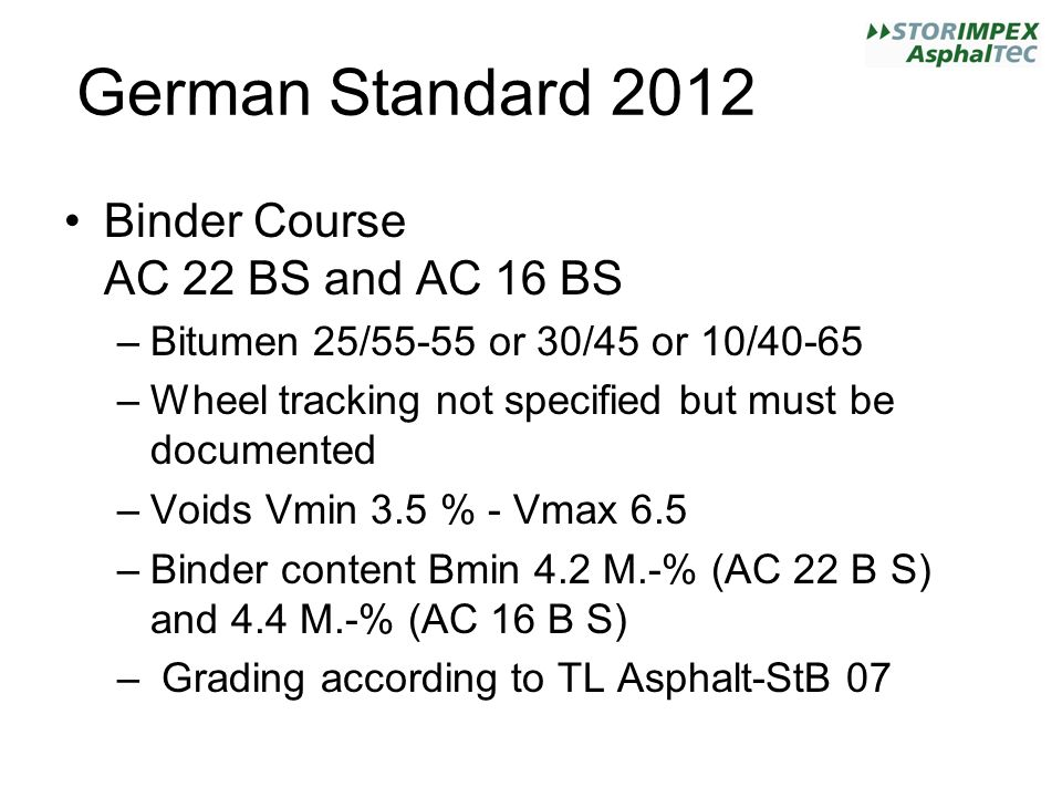 German Standard 2012 Binder Course AC 22 BS and AC 16 BS