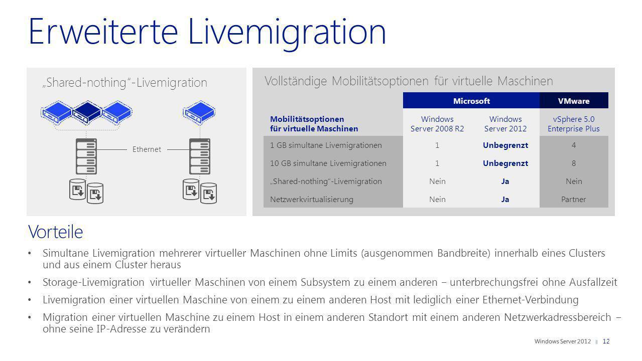 Erweiterte Livemigration