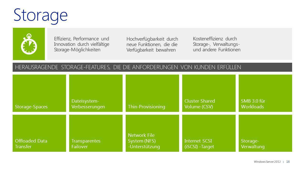 3/28/2017 Storage. Effizienz, Performance und Innovation durch vielfältige Storage-Möglichkeiten.
