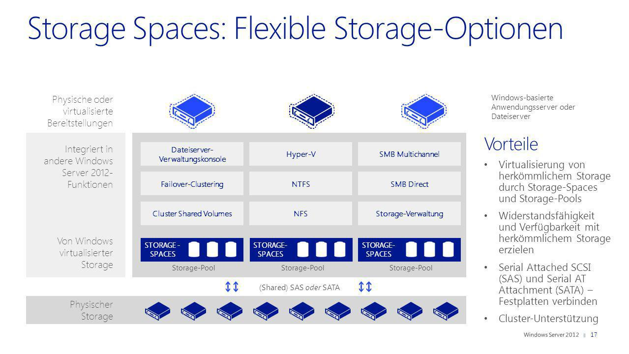 Storage Spaces: Flexible Storage-Optionen