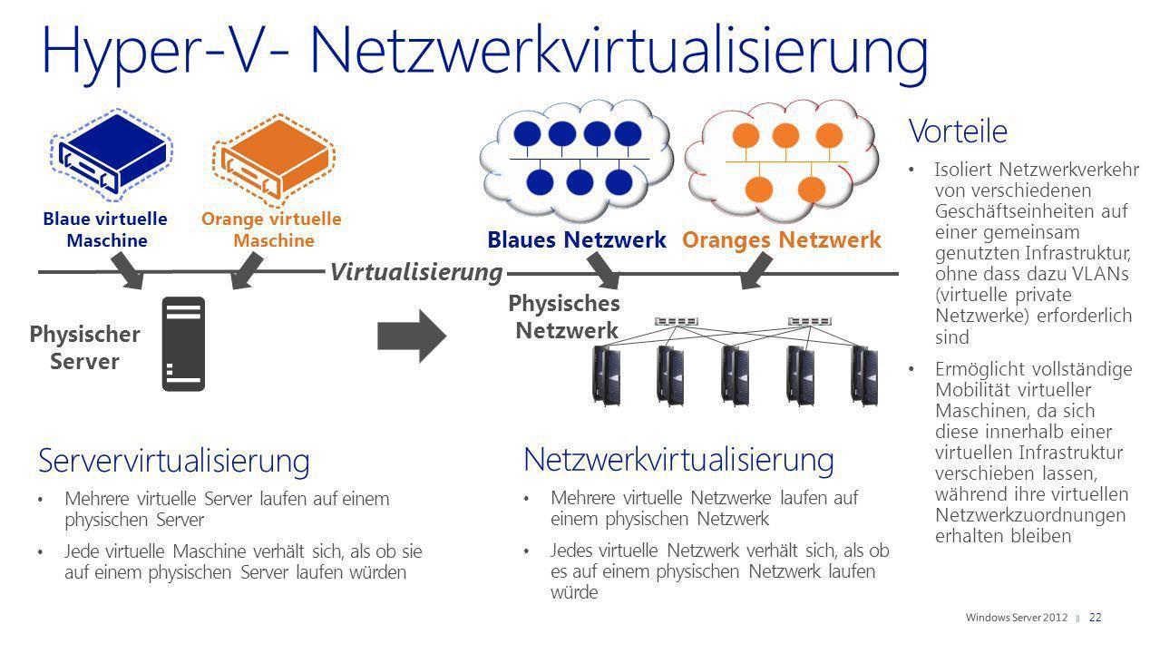 Hyper-V- Netzwerkvirtualisierung