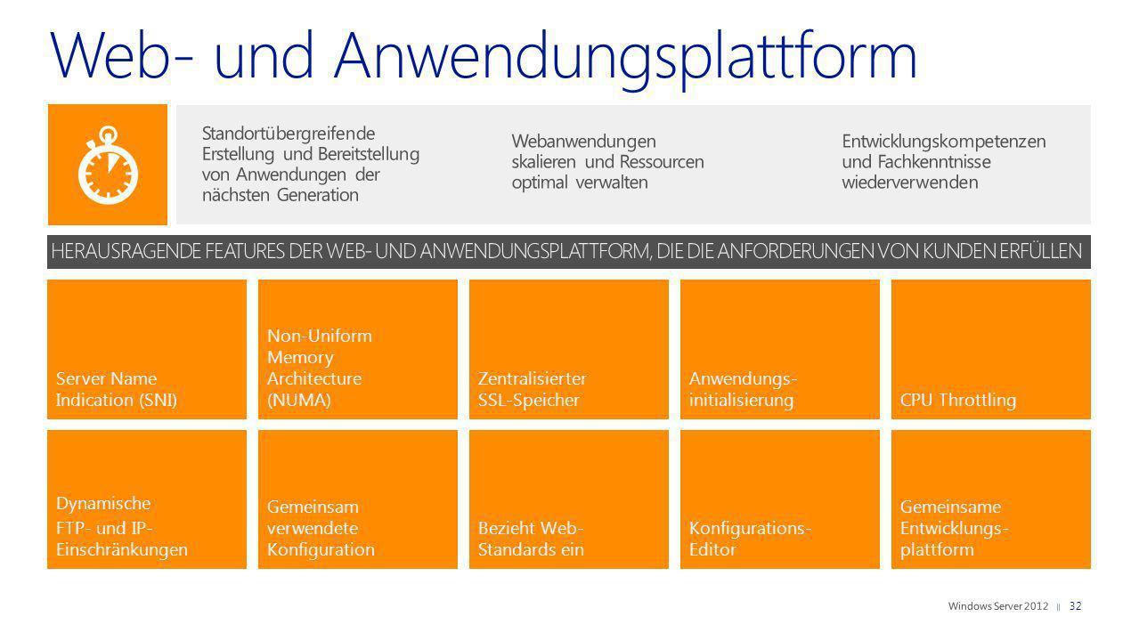 Web- und Anwendungsplattform