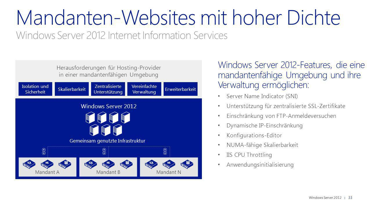 3/28/2017 Mandanten-Websites mit hoher Dichte Windows Server 2012 Internet Information Services.