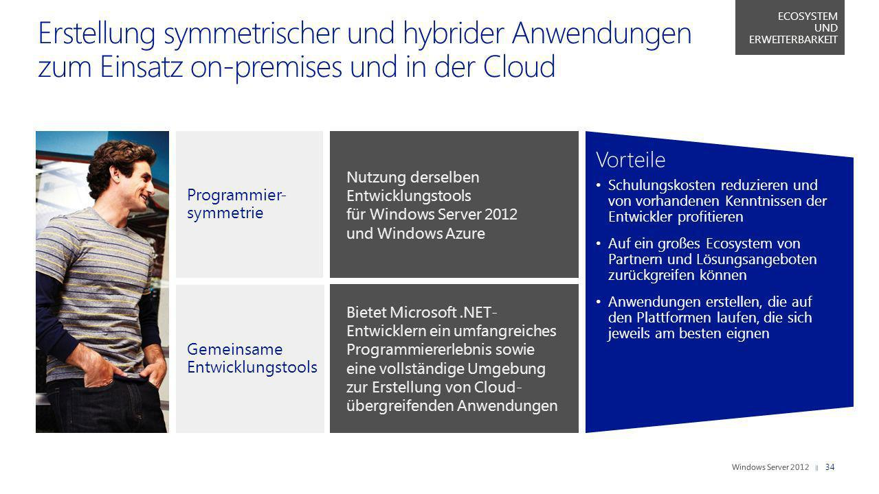 Every App, Any CloudScalable and Elastic Application Platform Overview. Windows Server 2012. ECOSYSTEM UND ERWEITERBARKEIT.