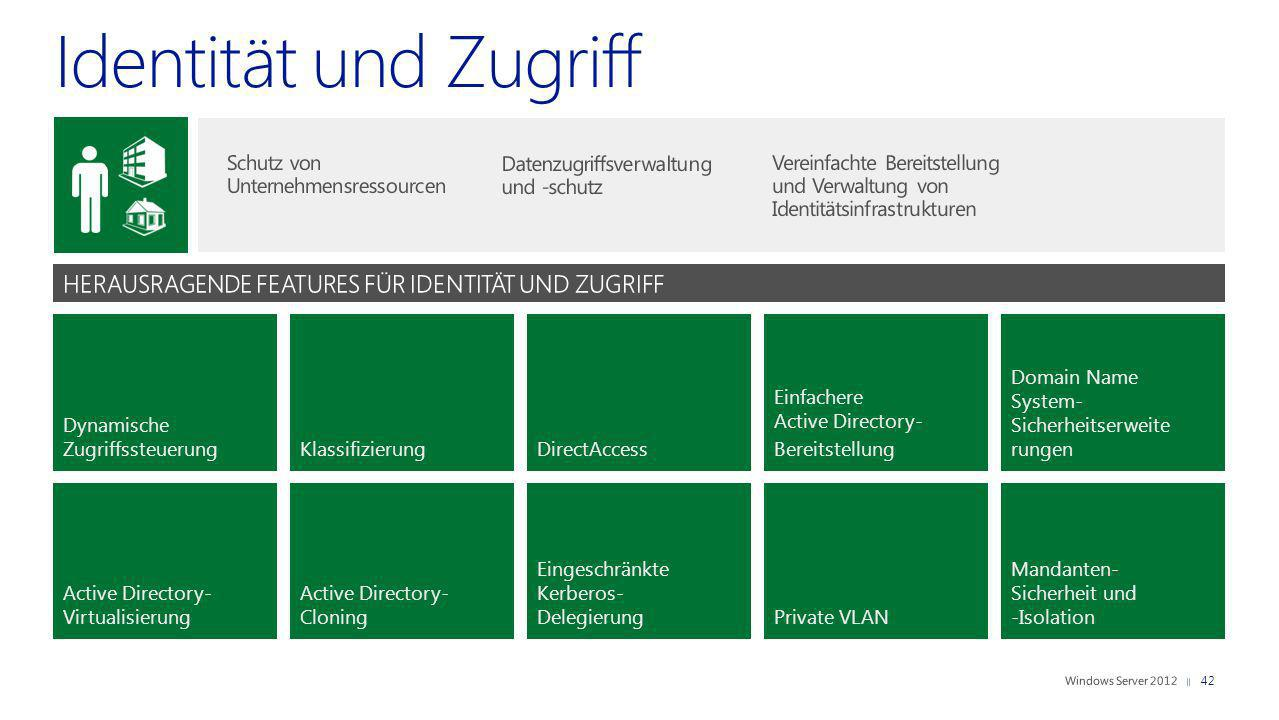 Identität und Zugriff Support for the latest standards.