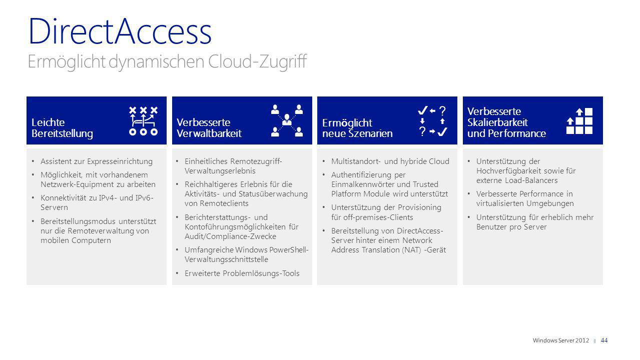 DirectAccess Ermöglicht dynamischen Cloud-Zugriff