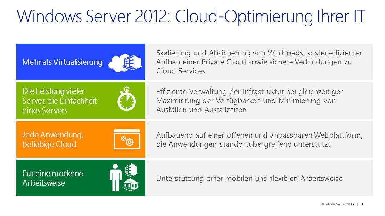 Windows Server 2012: Cloud-Optimierung Ihrer IT