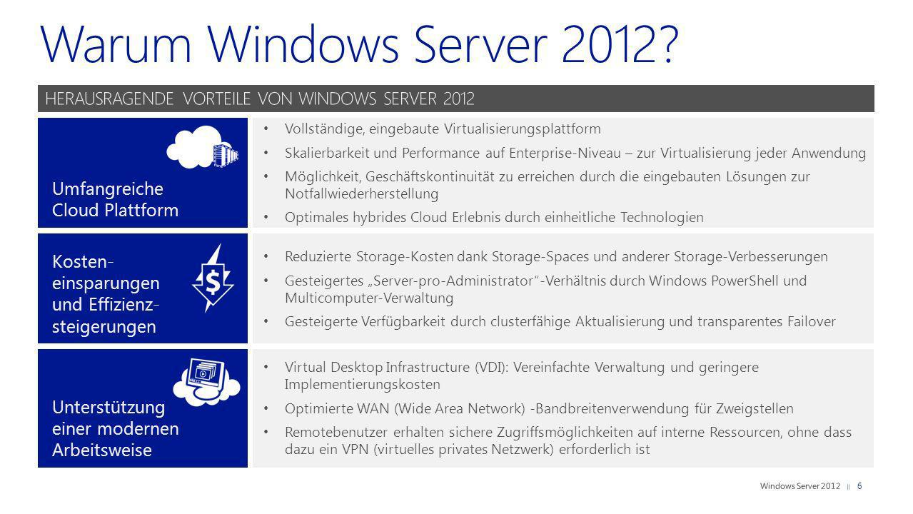 3/28/2017 Warum Windows Server 2012 HERAUSRAGENDE VORTEILE VON WINDOWS SERVER 2012. Umfangreiche Cloud Plattform.
