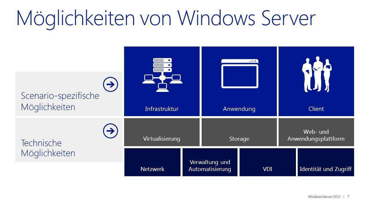 Möglichkeiten von Windows Server