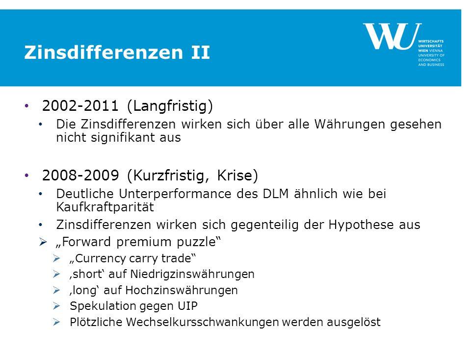 Zinsdifferenzen II 2002-2011 (Langfristig)