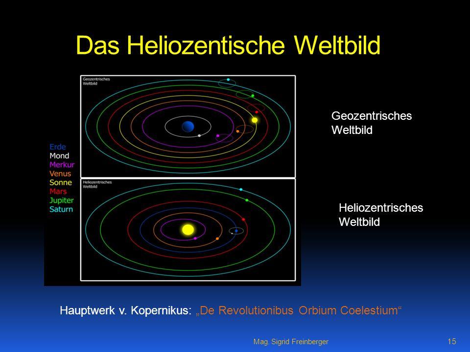 Das Heliozentische Weltbild