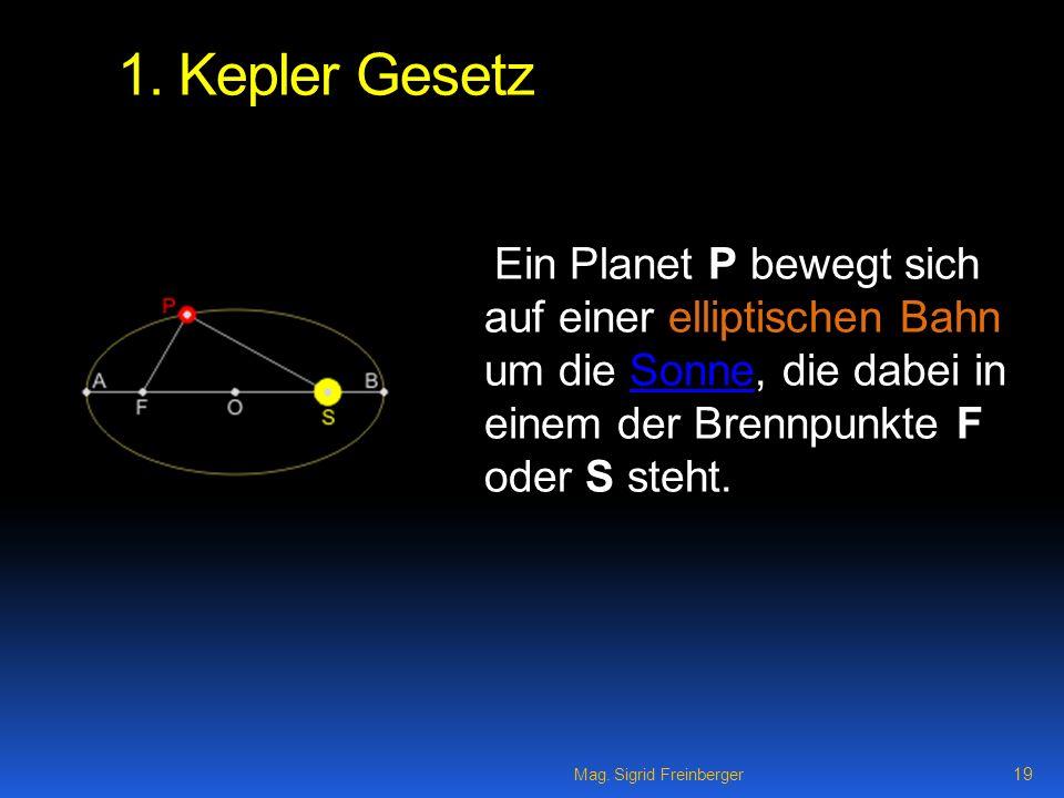 1. Kepler Gesetz Ein Planet P bewegt sich auf einer elliptischen Bahn um die Sonne, die dabei in einem der Brennpunkte F oder S steht.