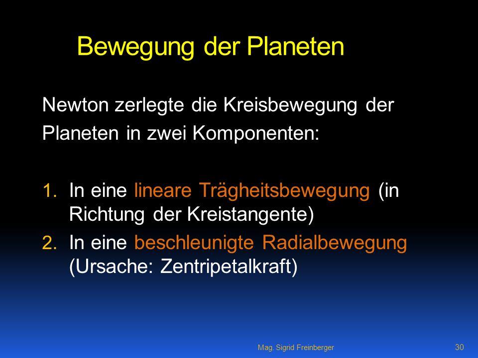 Bewegung der Planeten Newton zerlegte die Kreisbewegung der