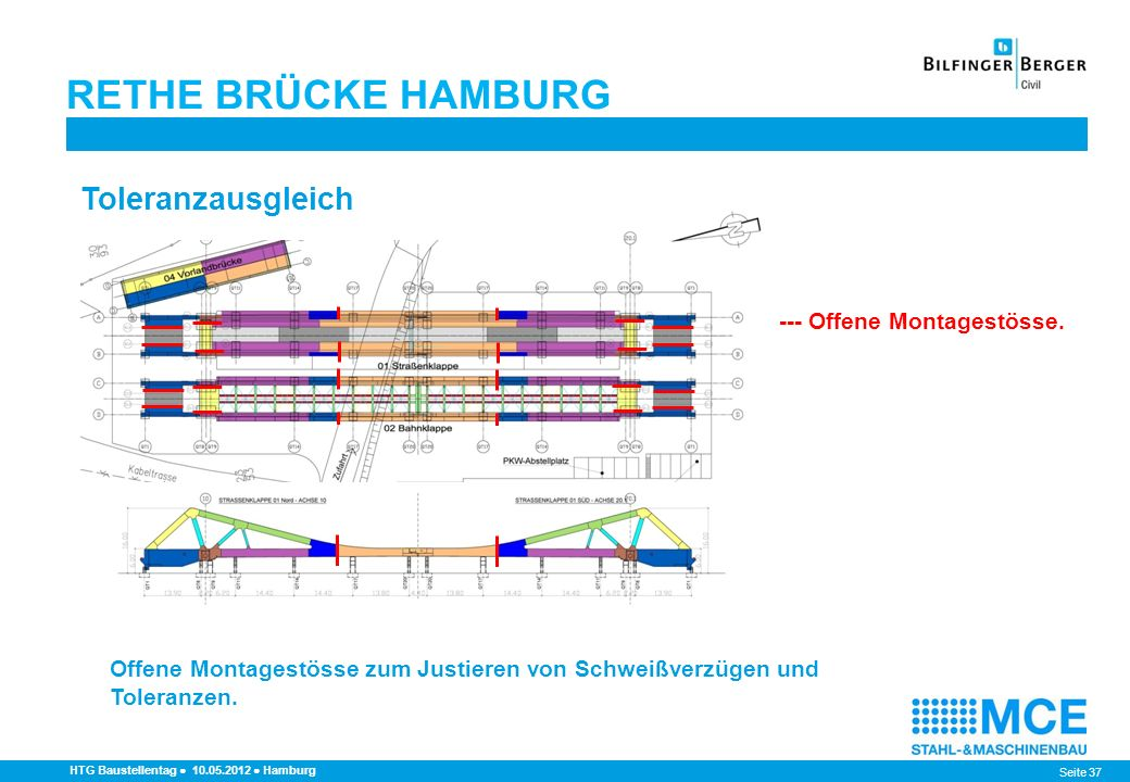 RETHE BRÜCKE HAMBURG Toleranzausgleich --- Offene Montagestösse.