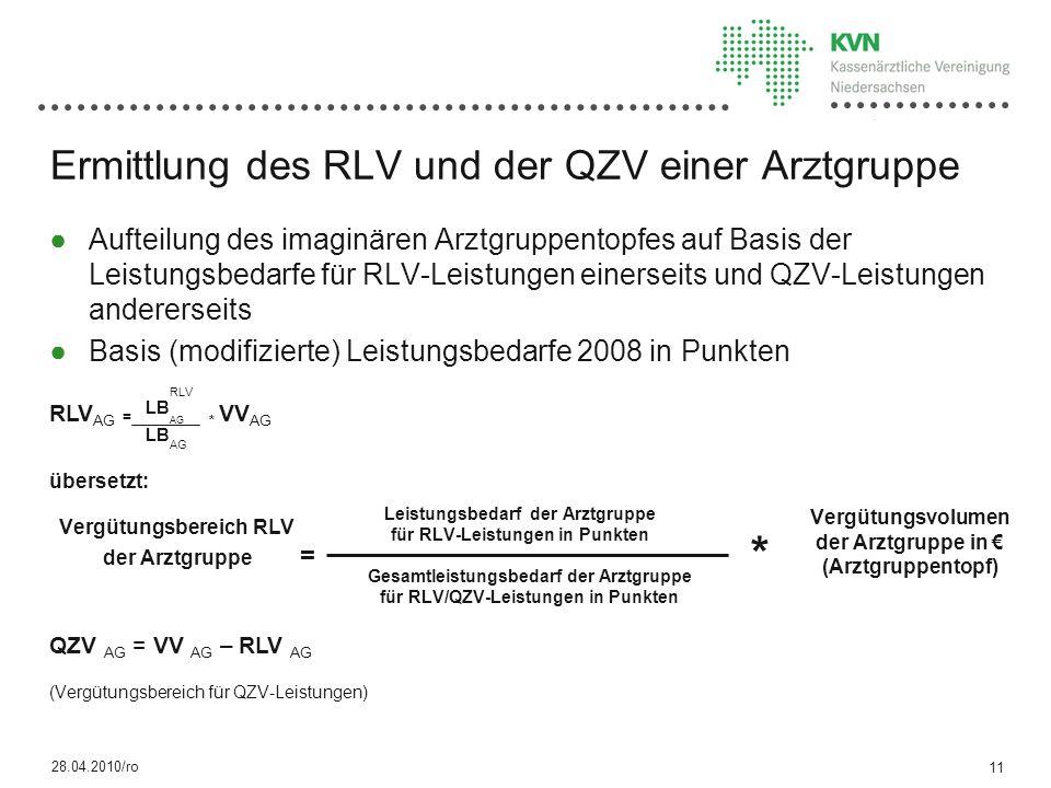 Ermittlung des RLV und der QZV einer Arztgruppe