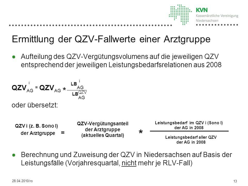 Ermittlung der QZV-Fallwerte einer Arztgruppe