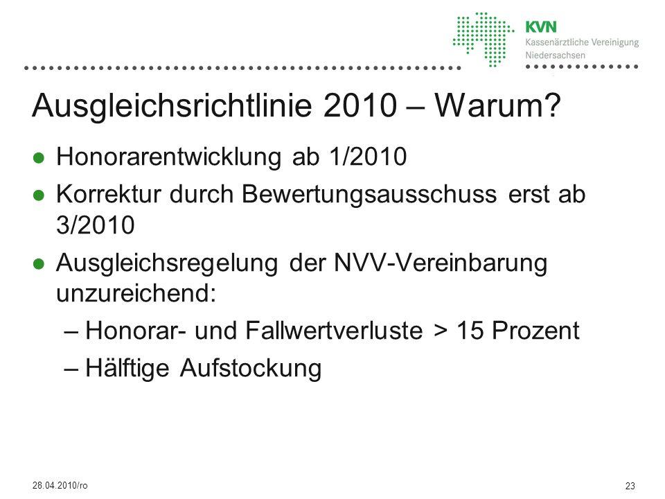 Ausgleichsrichtlinie 2010 – Warum