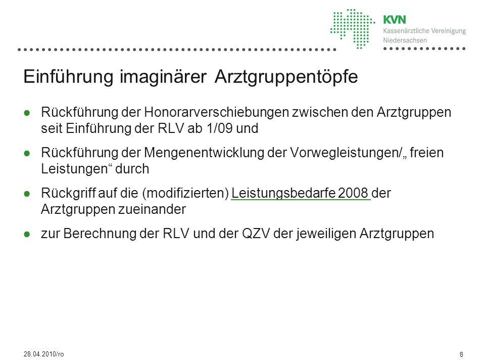 Einführung imaginärer Arztgruppentöpfe