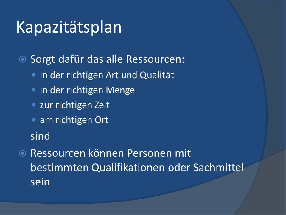 Kapazitätsplan Sorgt dafür das alle Ressourcen: sind