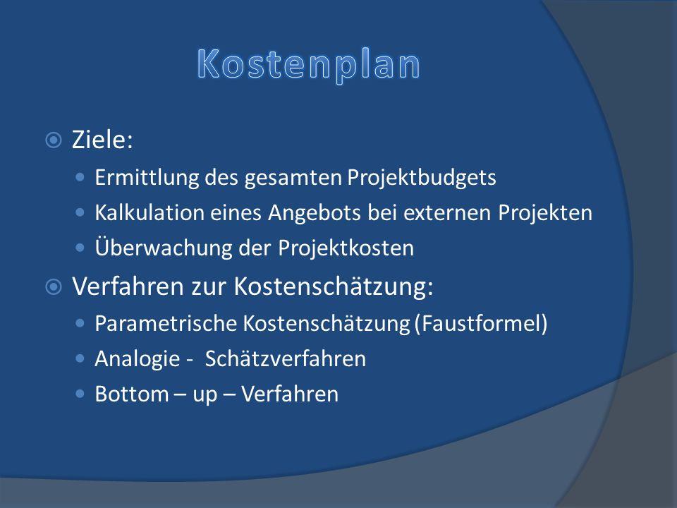 Kostenplan Ziele: Verfahren zur Kostenschätzung: