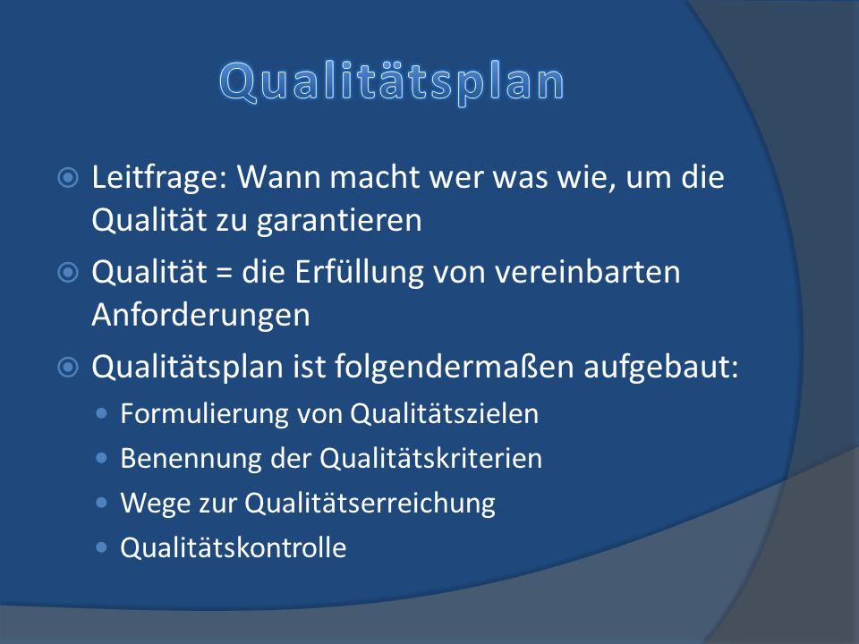 Qualitätsplan Leitfrage: Wann macht wer was wie, um die Qualität zu garantieren. Qualität = die Erfüllung von vereinbarten Anforderungen.