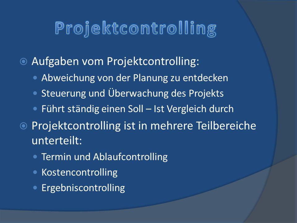 Projektcontrolling Aufgaben vom Projektcontrolling: