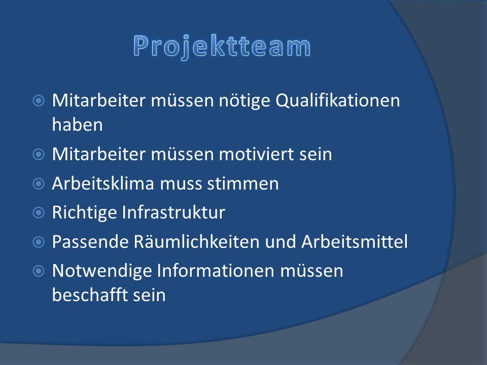 Projektteam Mitarbeiter müssen nötige Qualifikationen haben