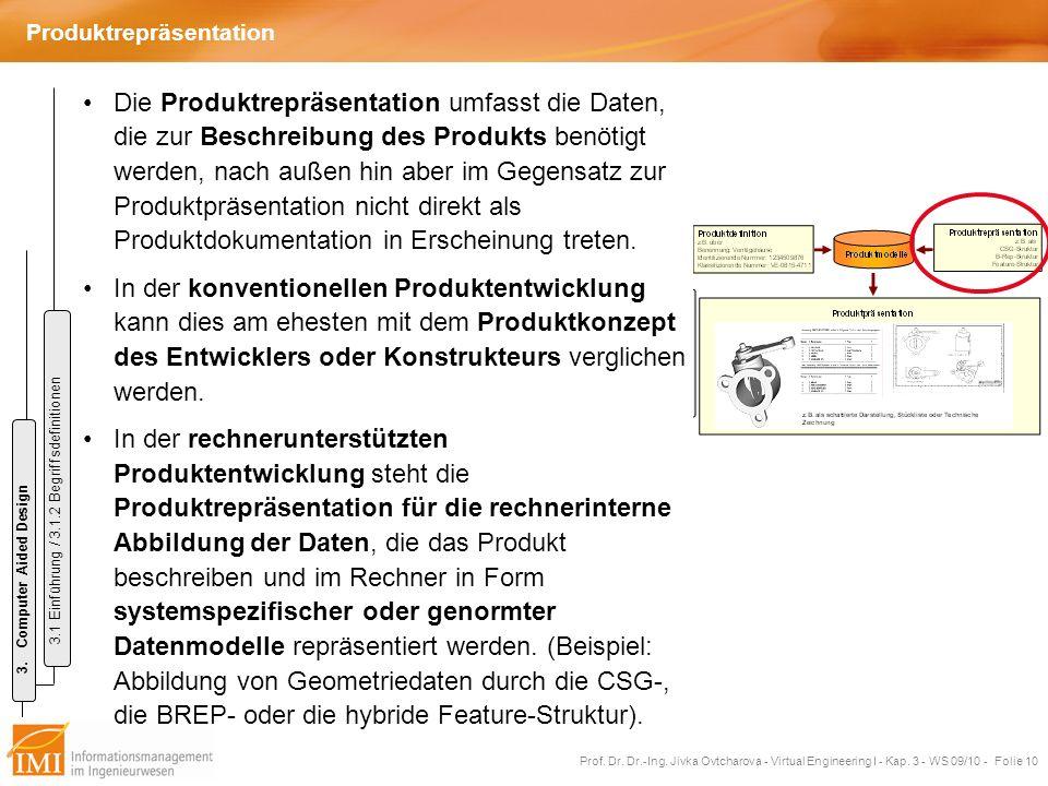 Produktrepräsentation