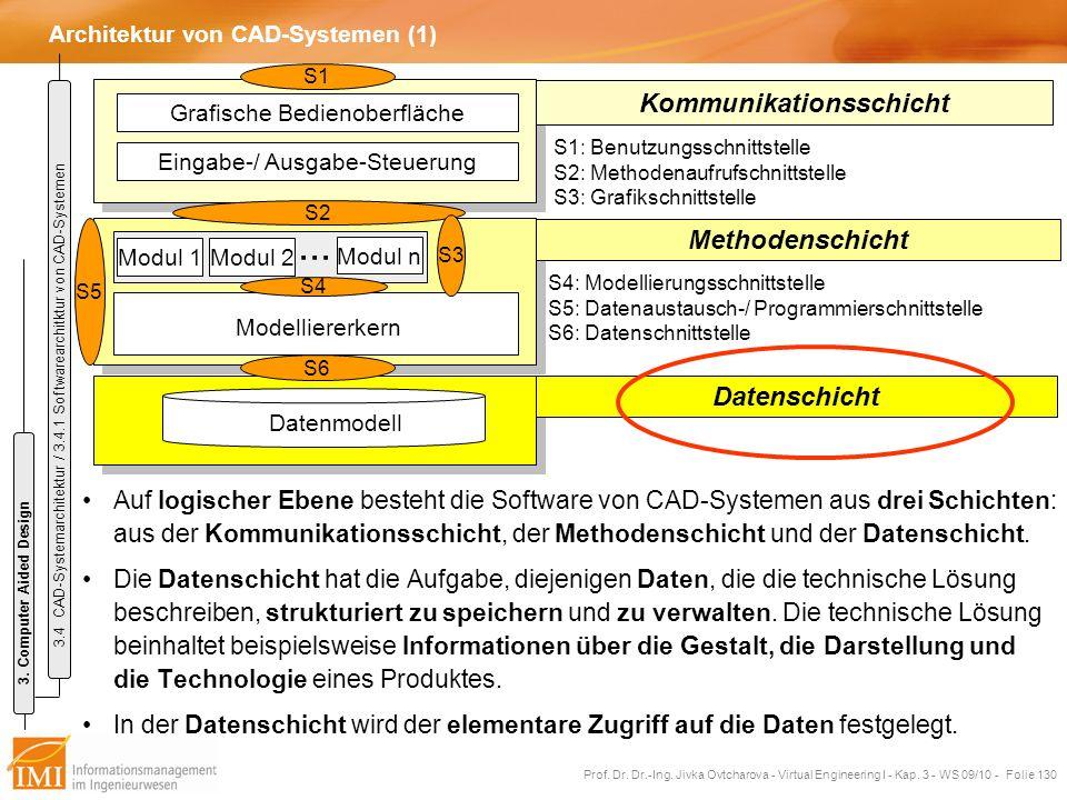 Architektur von CAD-Systemen (1)