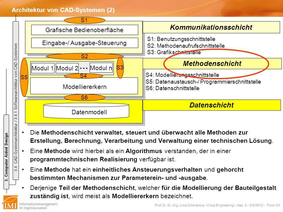 Architektur von CAD-Systemen (2)