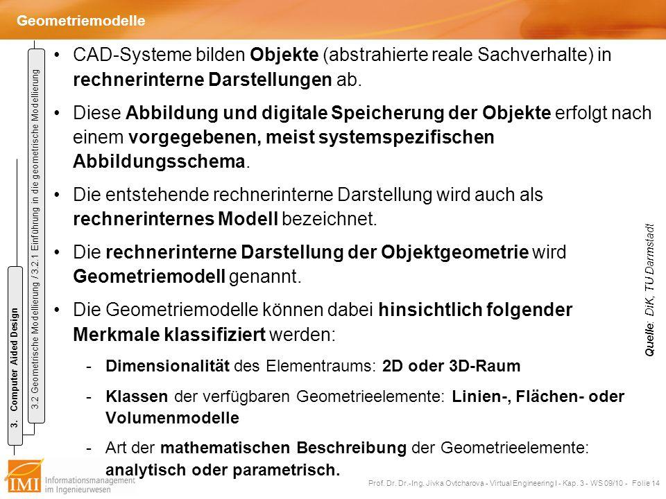 Geometriemodelle Computer Aided Design. 3.2 Geometrische Modellierung / 3.2.1 Einführung in die geometrische Modellierung.