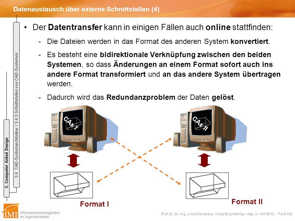 Datenaustausch über externe Schnittstellen (4)