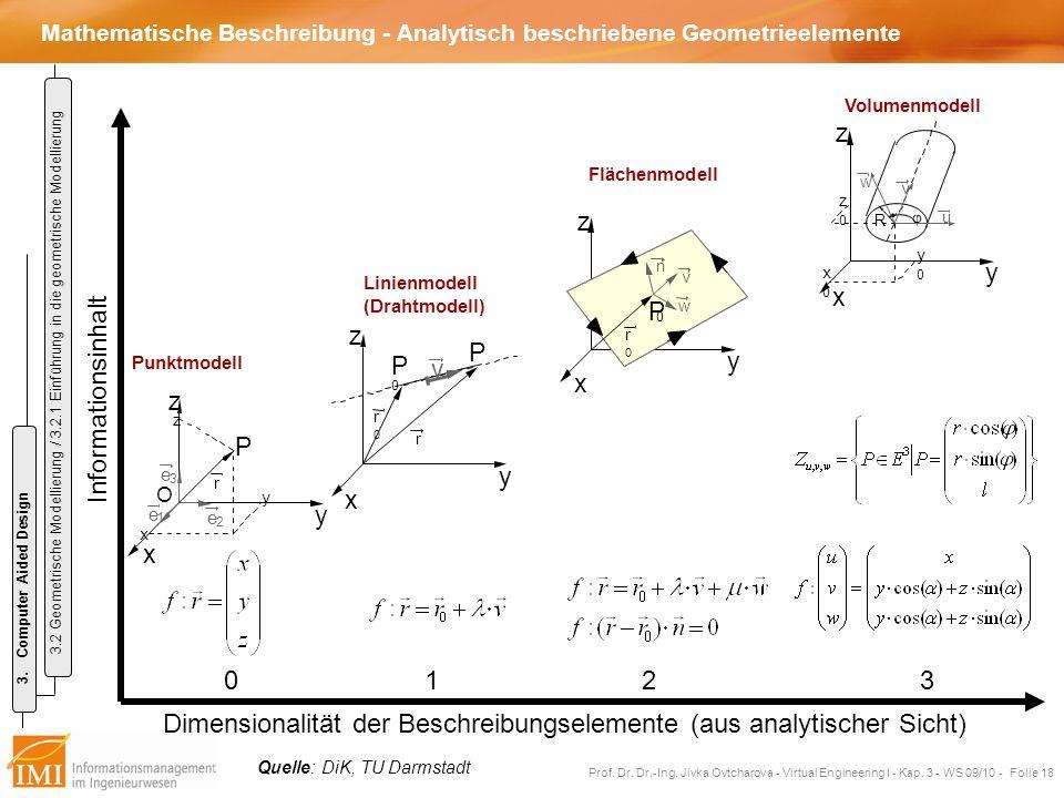 Mathematische Beschreibung - Analytisch beschriebene Geometrieelemente