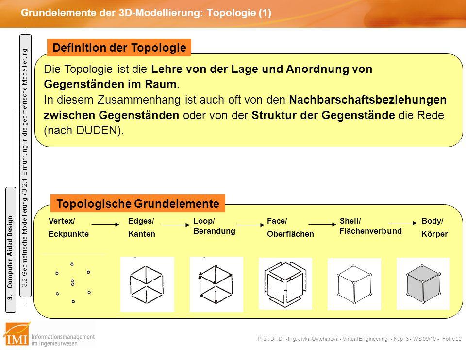 Grundelemente der 3D-Modellierung: Topologie (1)