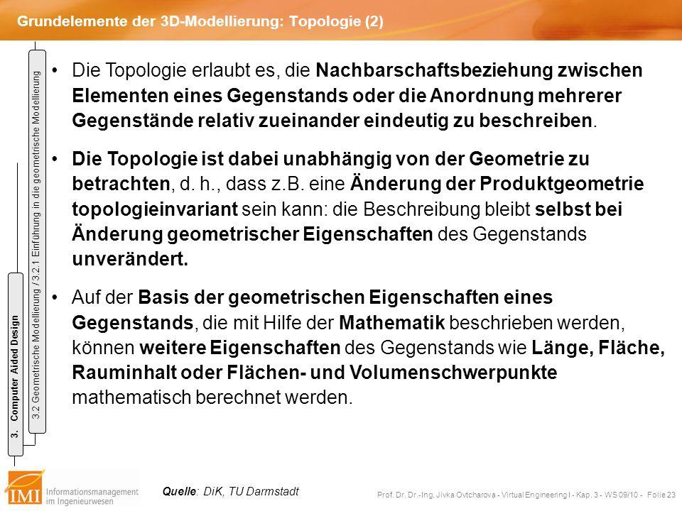 Grundelemente der 3D-Modellierung: Topologie (2)