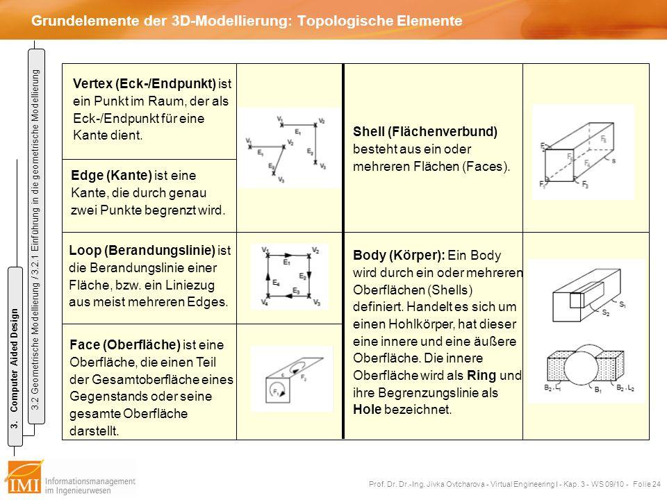 Grundelemente der 3D-Modellierung: Topologische Elemente