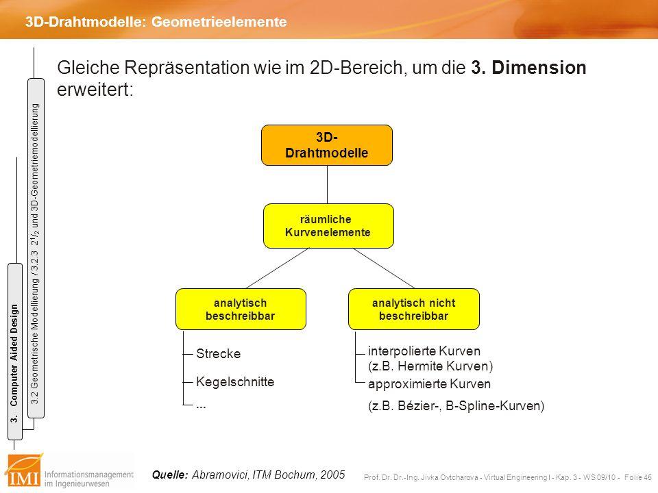 3D-Drahtmodelle: Geometrieelemente