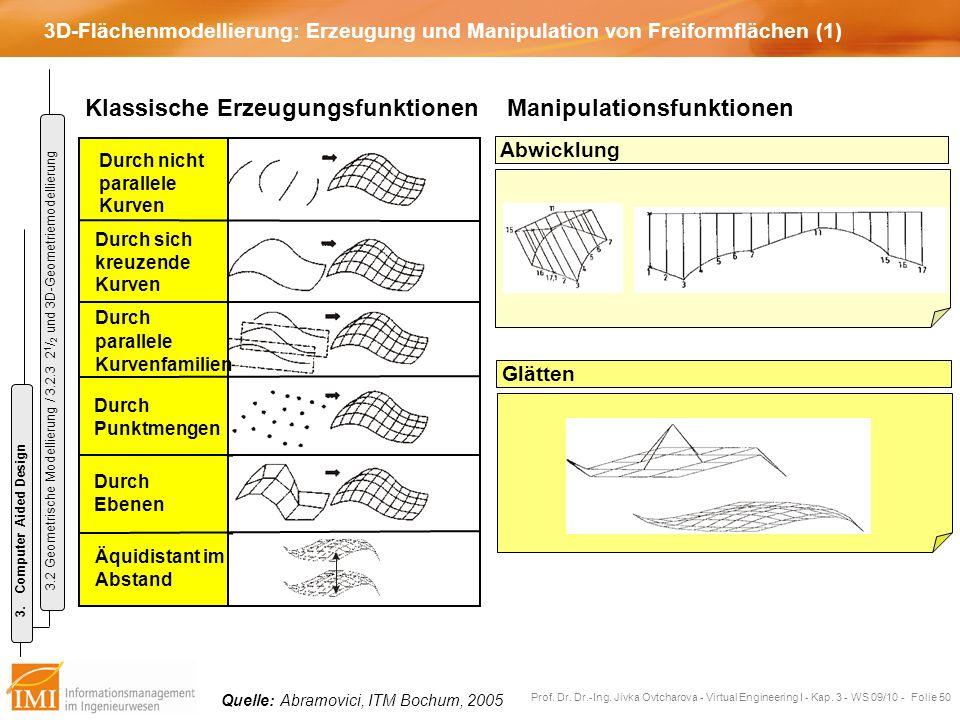 Klassische Erzeugungsfunktionen Manipulationsfunktionen