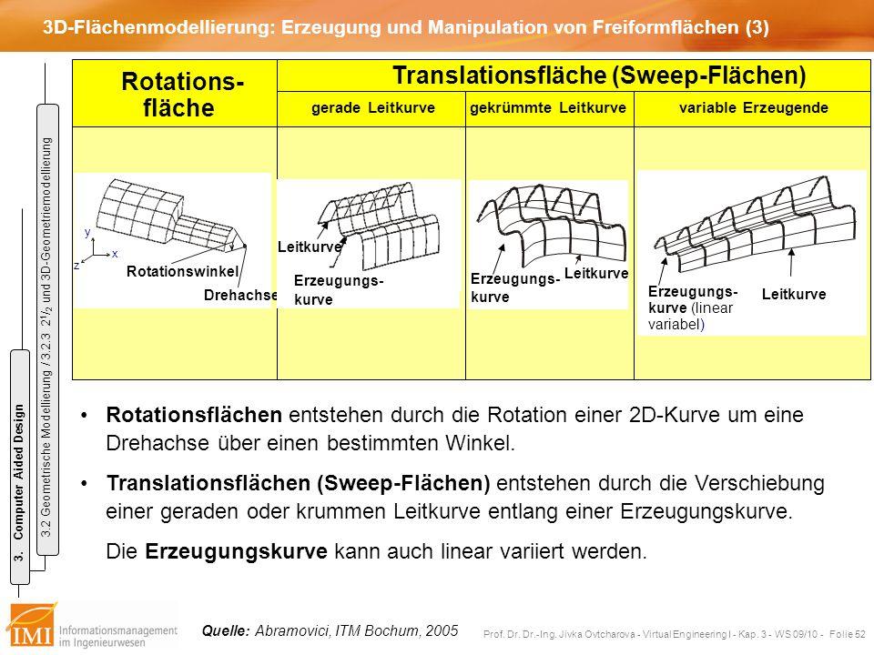 Translationsfläche (Sweep-Flächen)