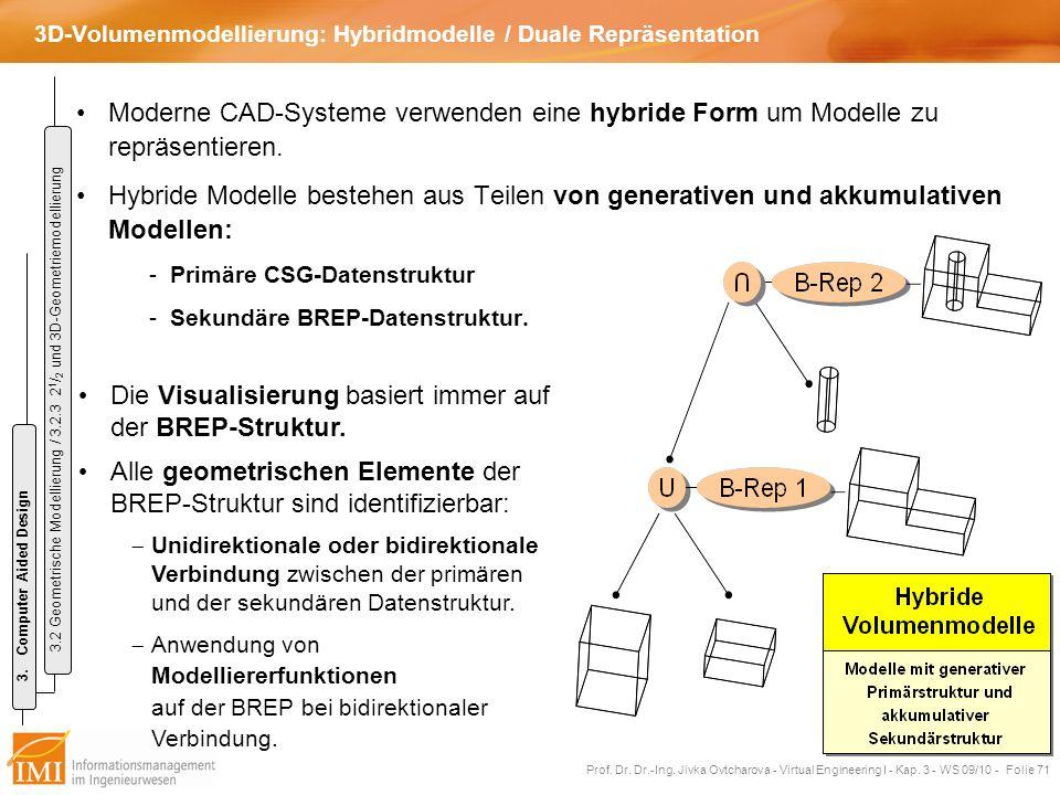 3D-Volumenmodellierung: Hybridmodelle / Duale Repräsentation