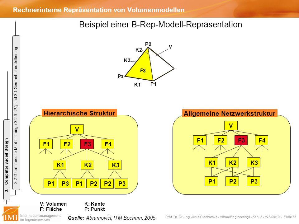 Rechnerinterne Repräsentation von Volumenmodellen