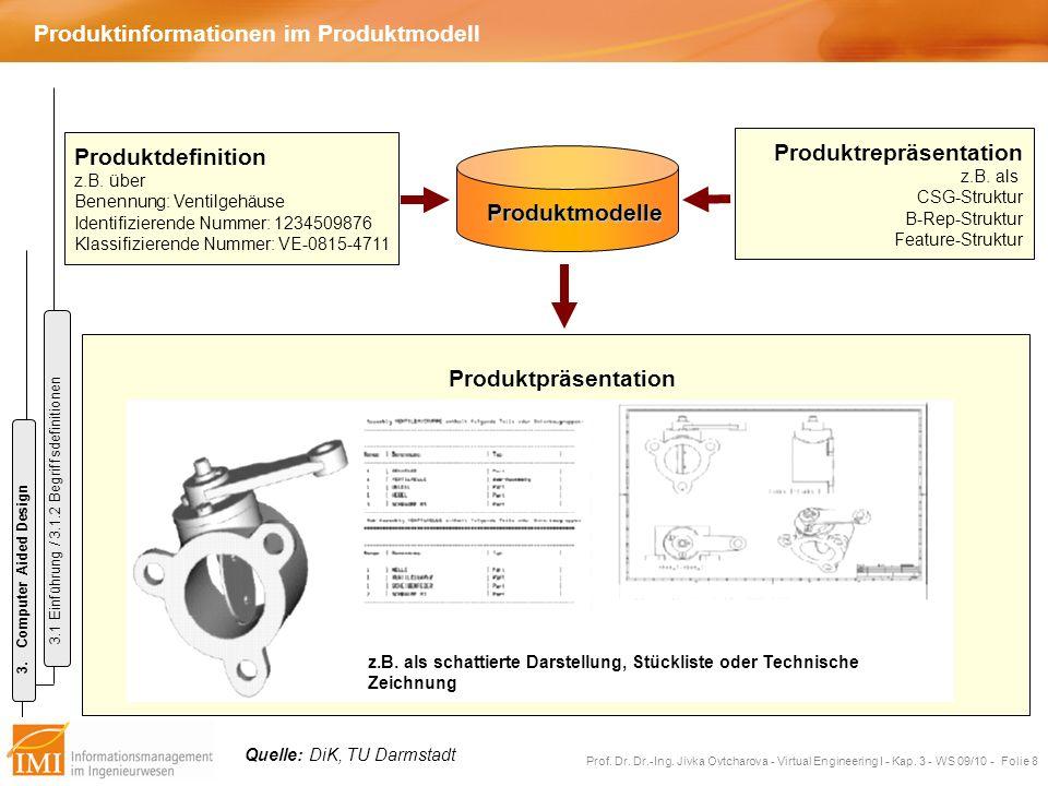 Produktinformationen im Produktmodell