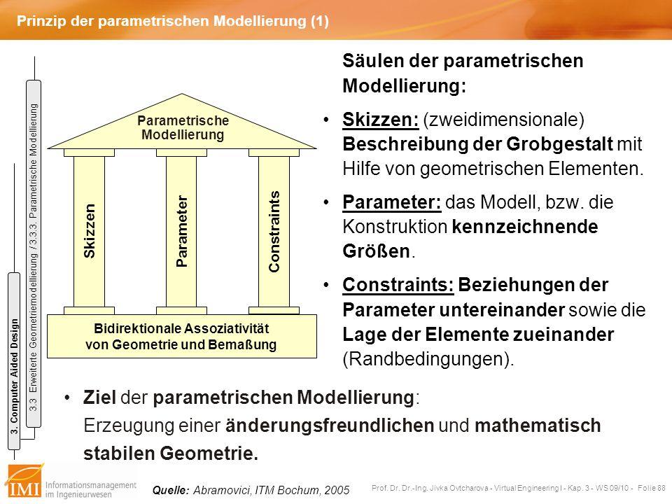 Prinzip der parametrischen Modellierung (1)