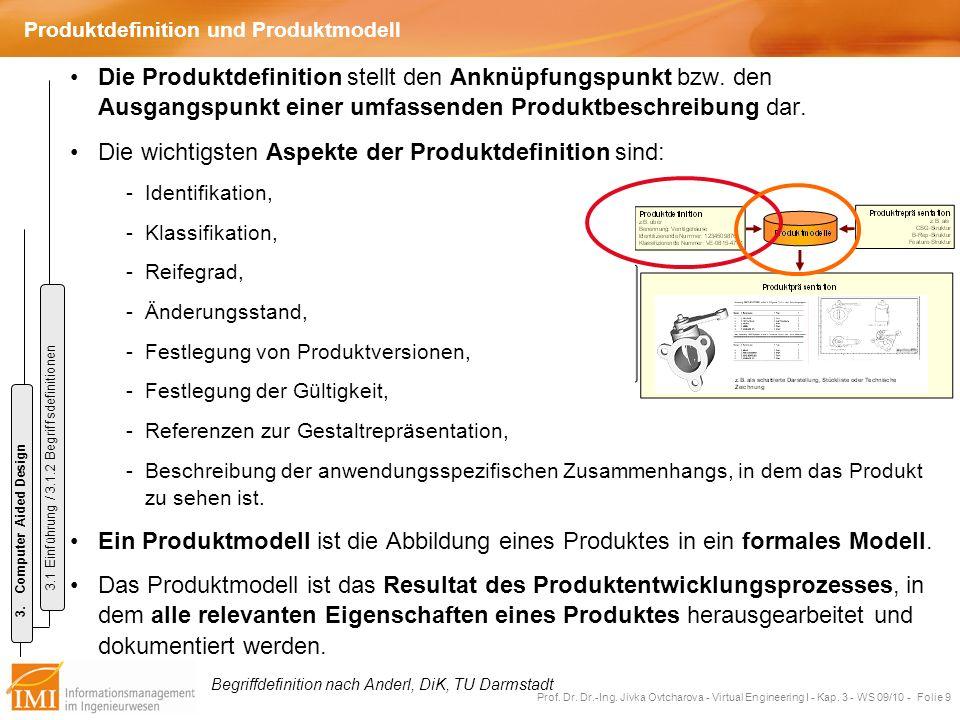 Produktdefinition und Produktmodell